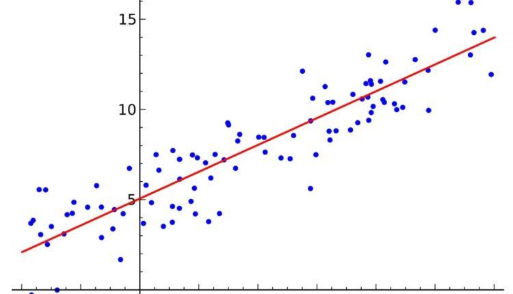 ml-algoritmaları-img3