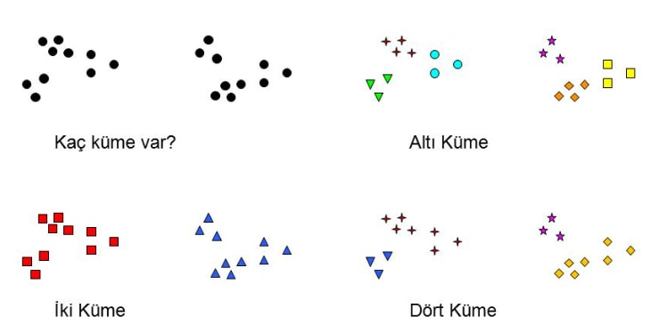 ml-algoritmaları-img4
