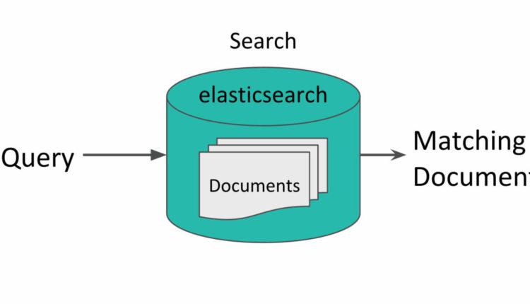 ElasticSearch-De-Hacklendi-Resim-4