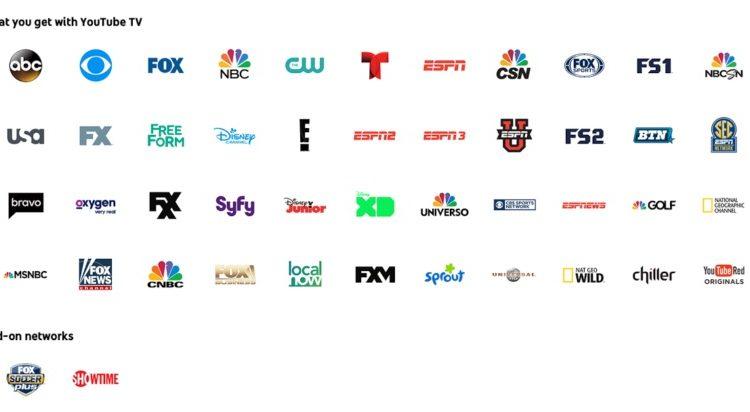Artık TV yok, YouTube TV var! Resim 2