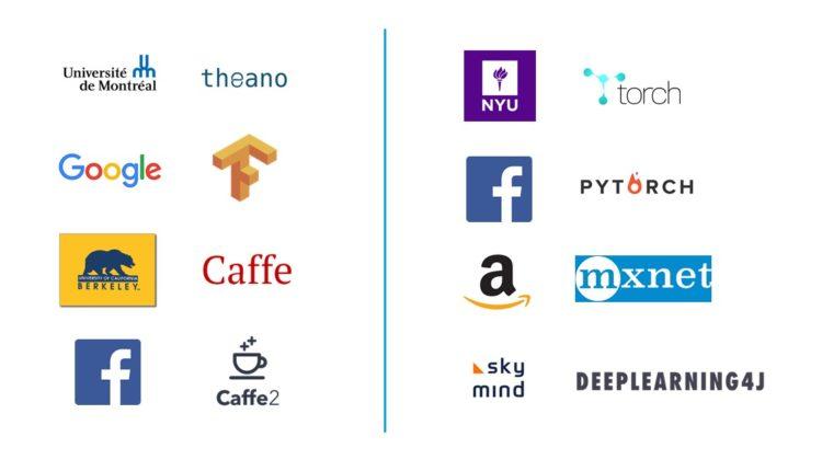 deep-learnin-frameworks