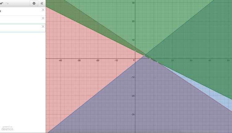 grafik-metod-img-1