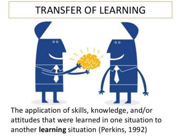 transfer-learning